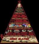 debt-slave-pyramid