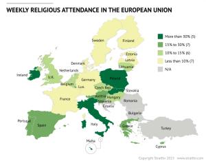 EU-Religious-attendance