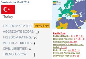 turkey_freedom